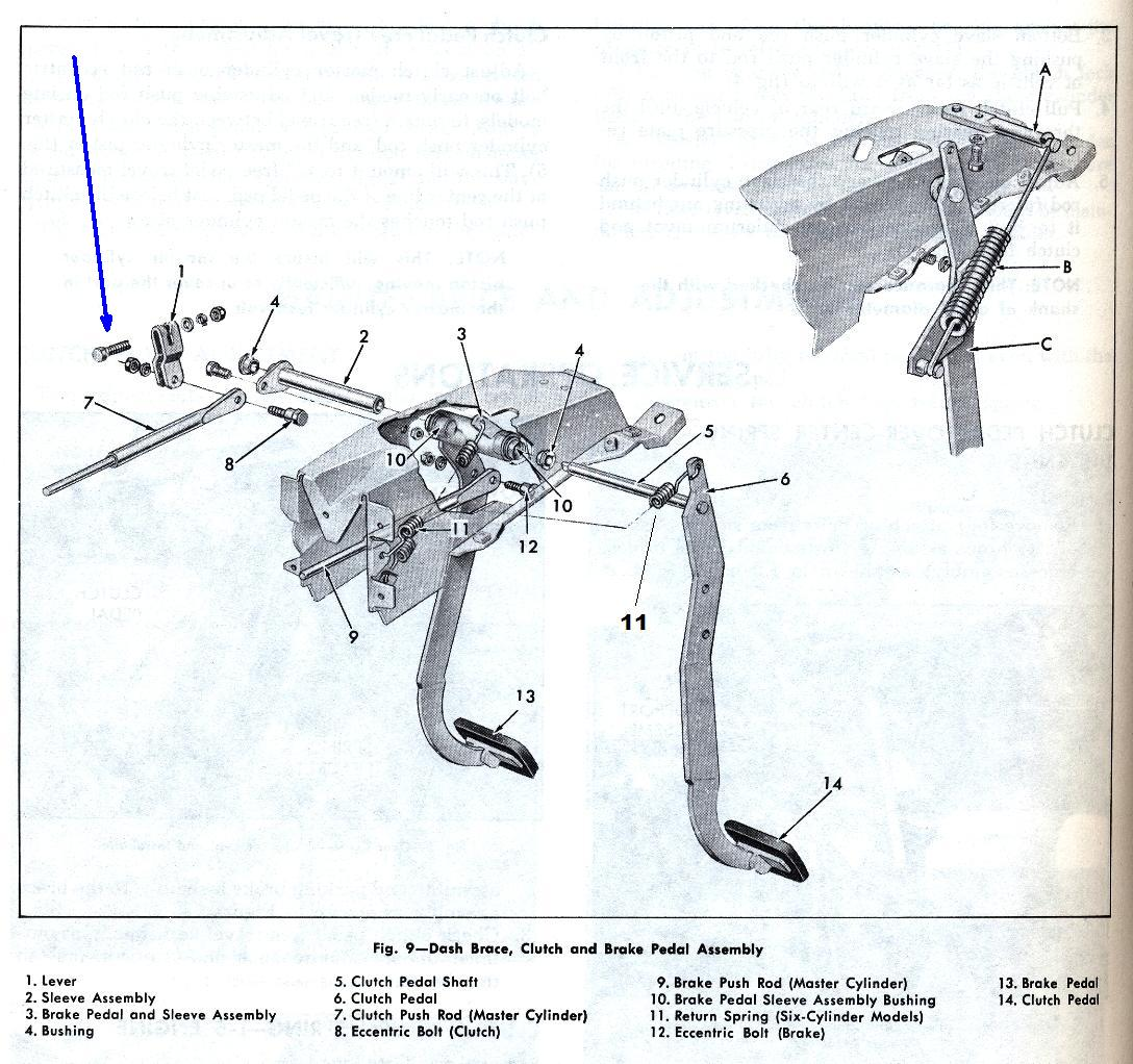 Clutchmechanismresized on Diagram As Well Chevy Truck Wiring Likewise 1990